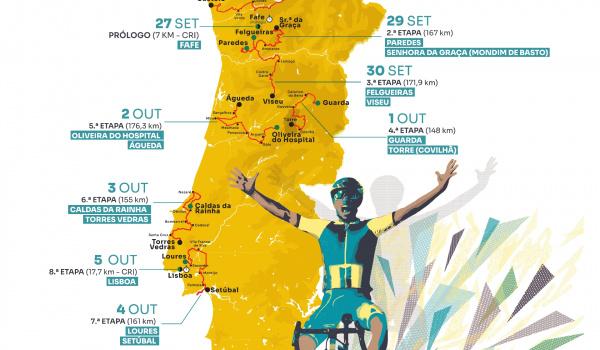 1ª Etapa da Volta a Portugal - Edição Especial passa por Terras de Bouro a 28 de setembro